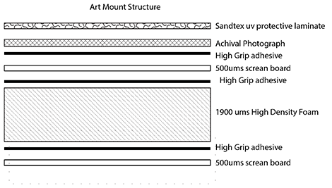 Art Mount Structure